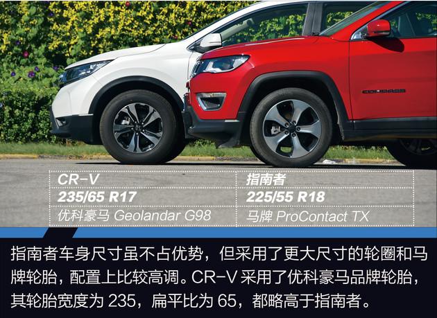 新人王挑战换代老将 Jeep指南者对比本田全新CR-V